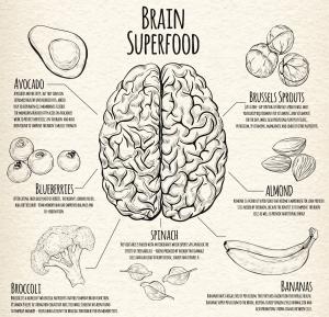 Aliments qui améliorent l'humeur et soulagent la dépression